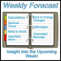 Weekly Forecast (By Email)
